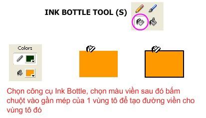 Ink bottle tool