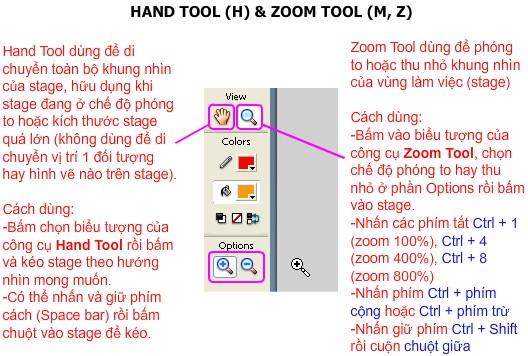 Hand tool & Zoom tool